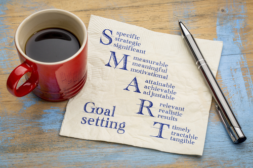 The Many Definitions Of SMART Goals