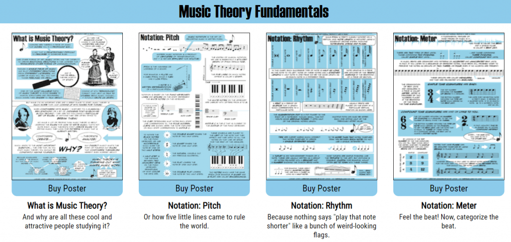 Music Theory Fundamentals - music teaching apps