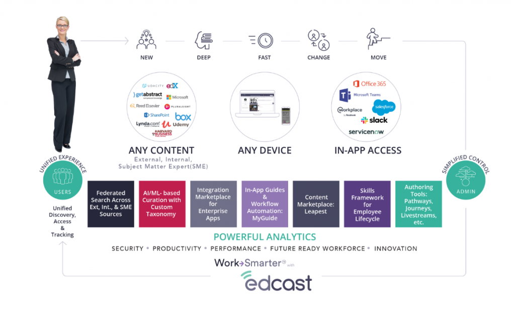 edcast knowledge management system